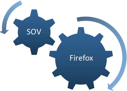 ShareOnVibe ist kompatibel mit Mozilla Firefox 46